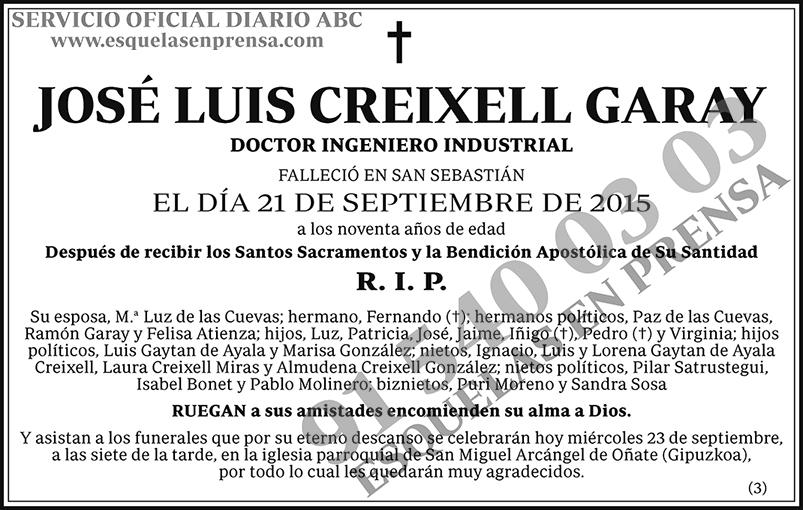 José Luis Creixell Garay